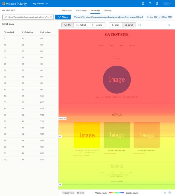 図4.Clarityのヒートマップ「デバイスがPCでデータがScroll」