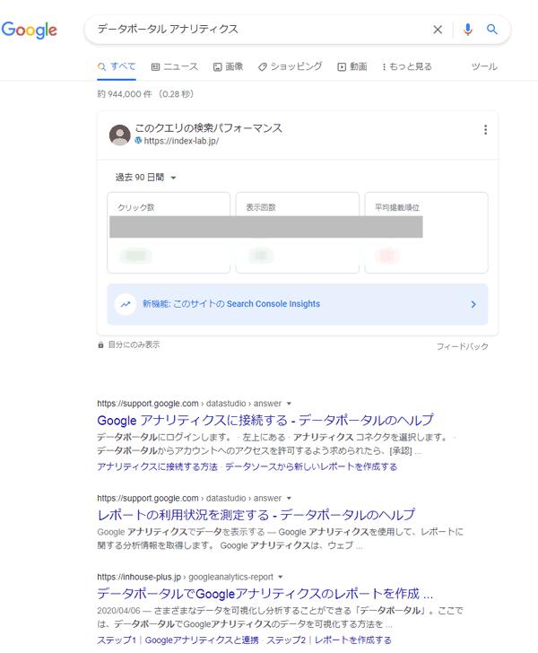 図4.Googleサーチコンソールが自分の検索結果画面に表示されている状態