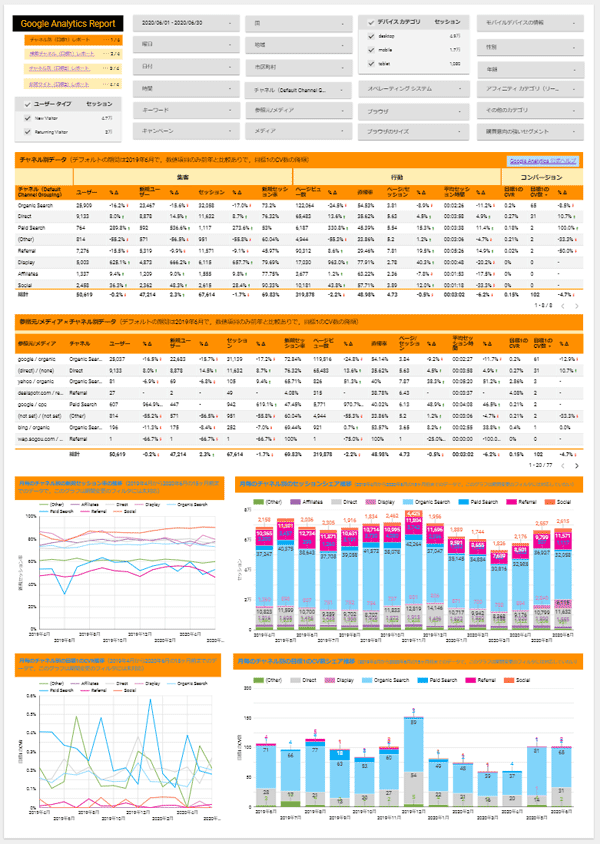 図1.[閲覧用] Google Analytics 流入元レポートv2の1ページ目