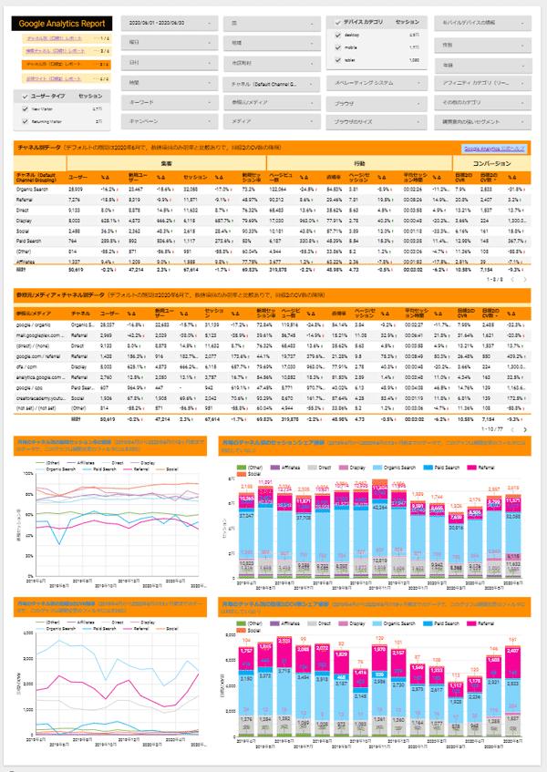 図9.[閲覧用] Google Analytics 流入元レポートv2の3ページ目